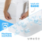 Ultra Cozy Quilt Waterproof Mattress Protector